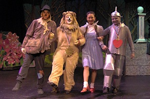 A scene from FTC's The Wizard of OZ.